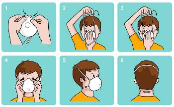 Etapes mettre un masque