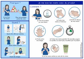 Etapes de lavage des mains