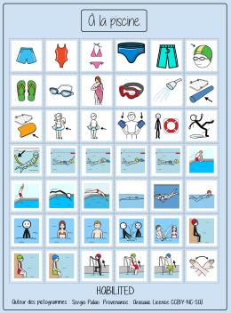 Miniature du tableau contenant des pictogrammes sur le thème de la piscine